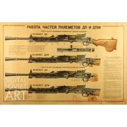The Function of the parts of Degtyaryova Machine Guns Type DP and DPM – Работа частей пулеметов ДП и ДПМ